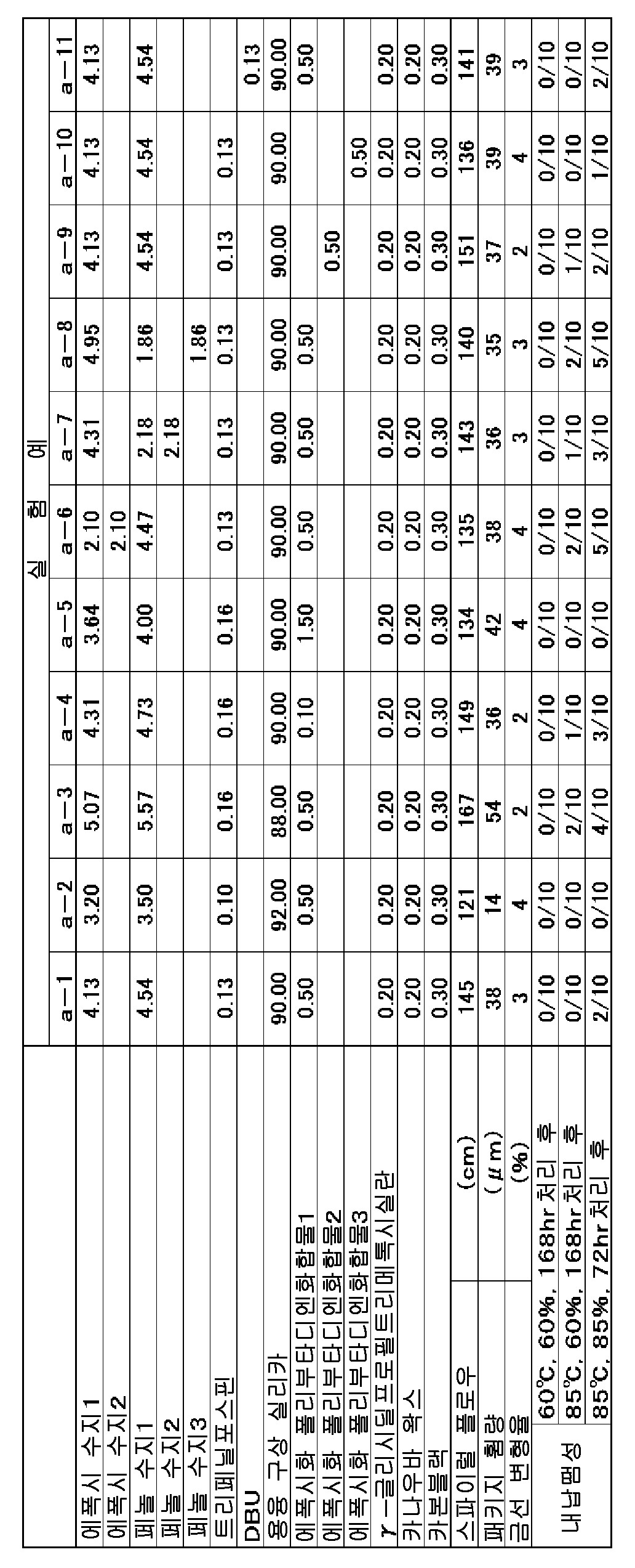 Figure 112011018465718-pat00041