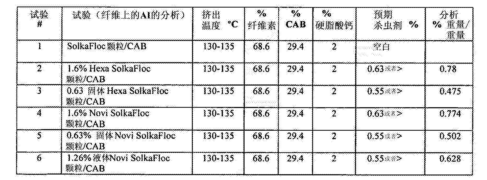 Figure CN103461303BD00221