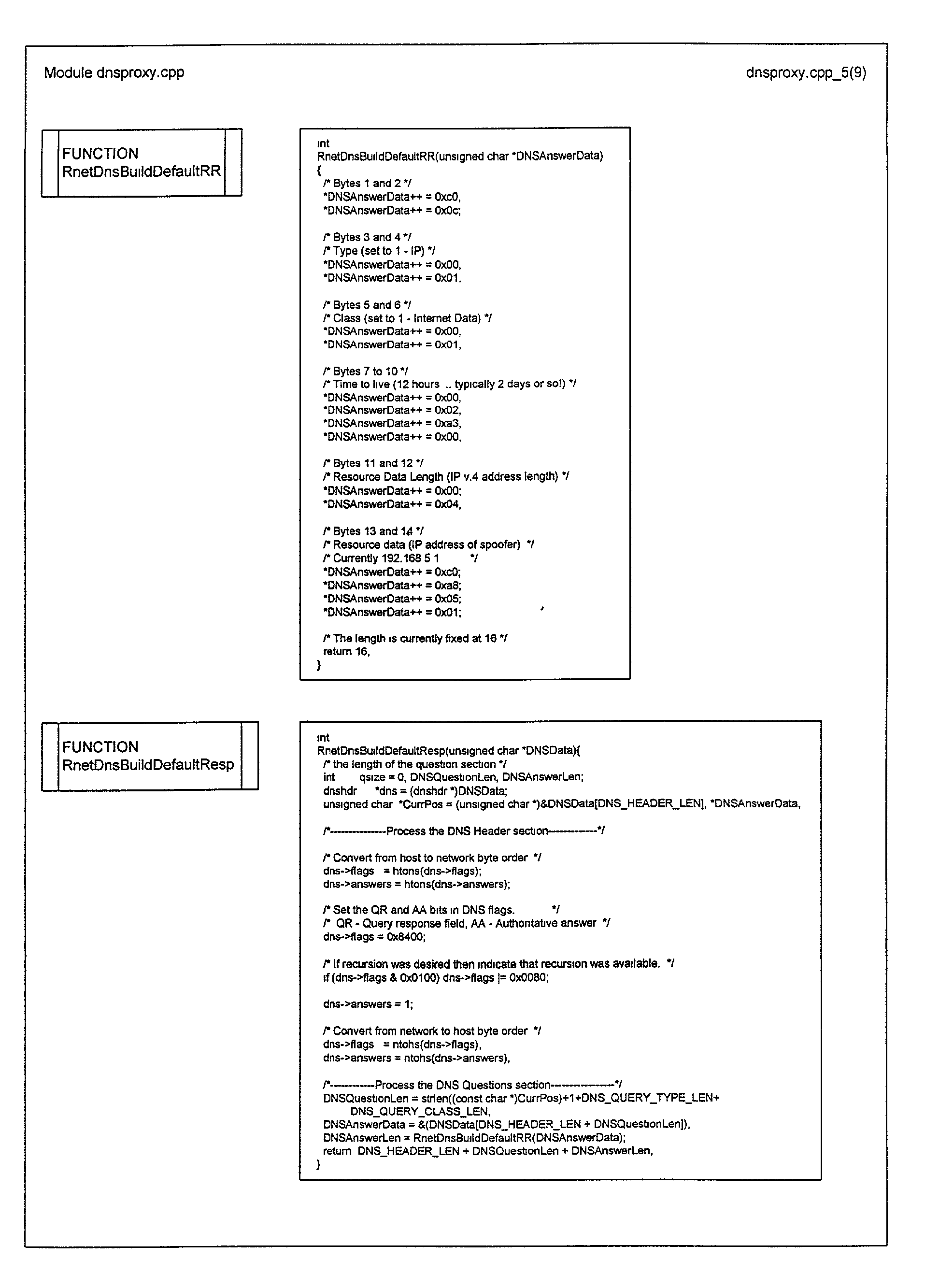 US20020112076A1 - Internet protocol-based computer network