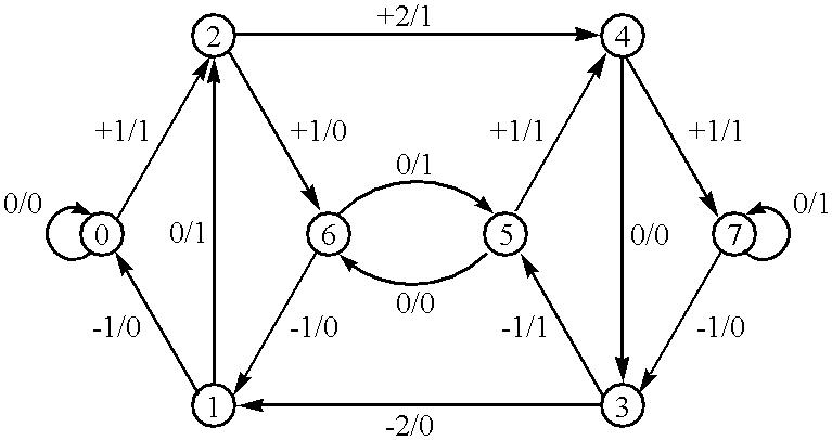 Figure US06246723-20010612-C00001