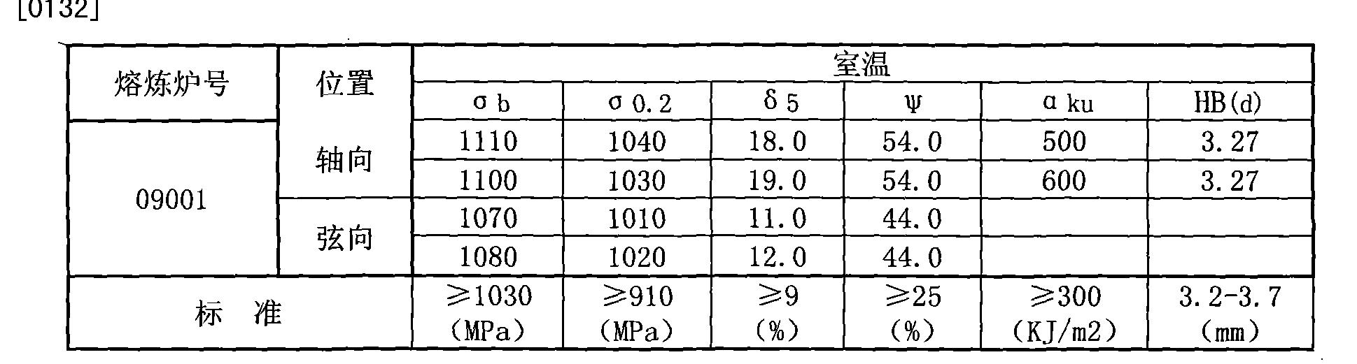 Figure CN101693279BD00101