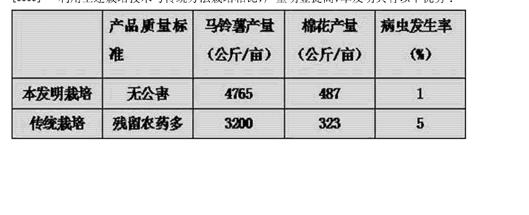 Figure CN102986404AD00071