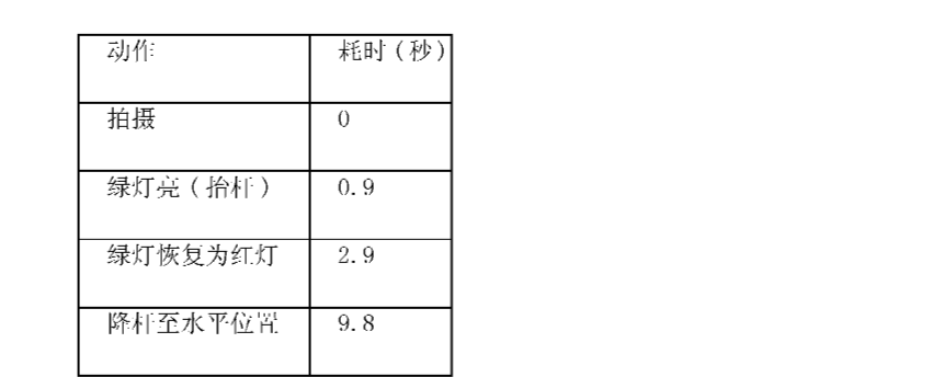 Figure CN201757914UD00081