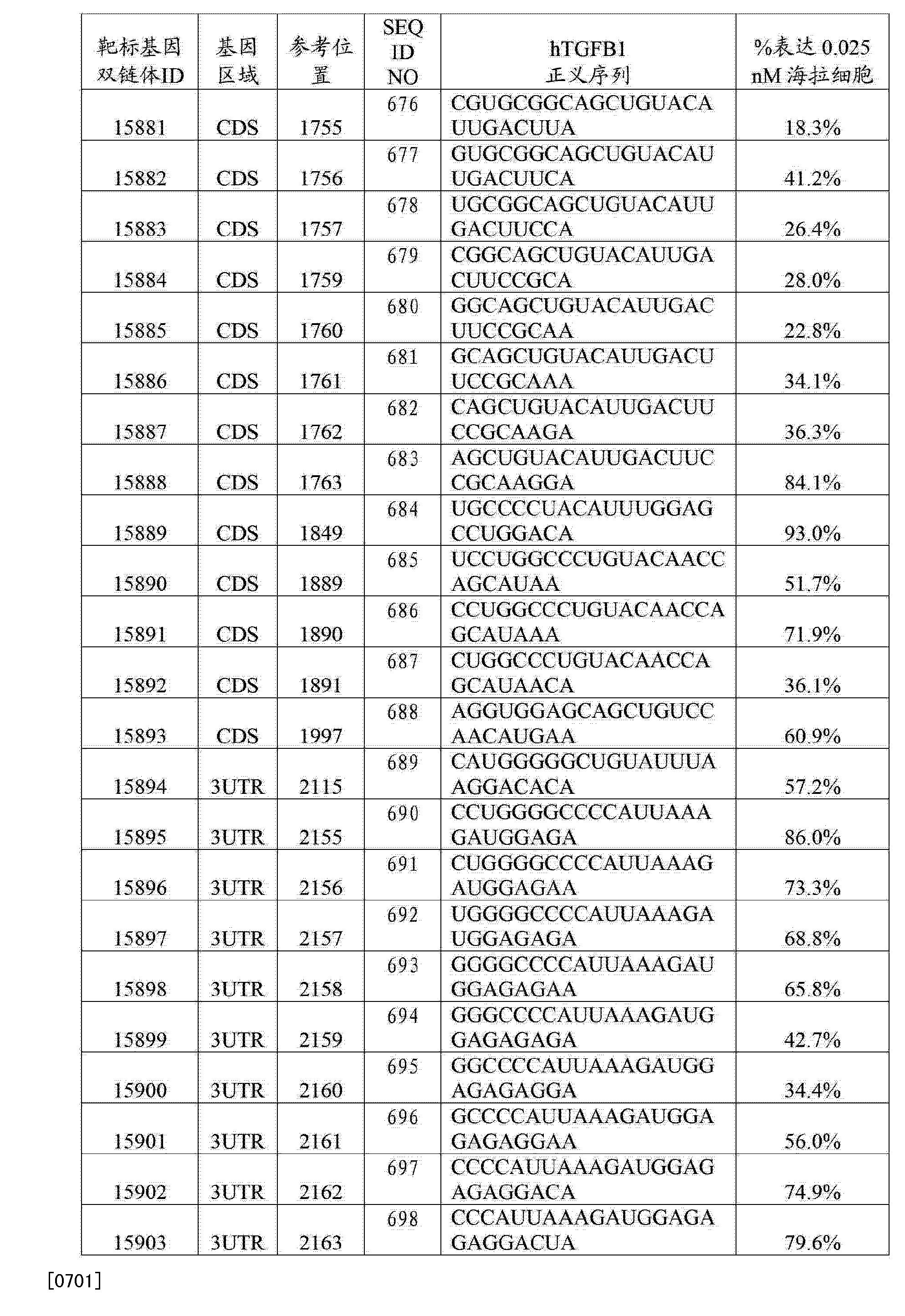 Figure CN103108642BD01141