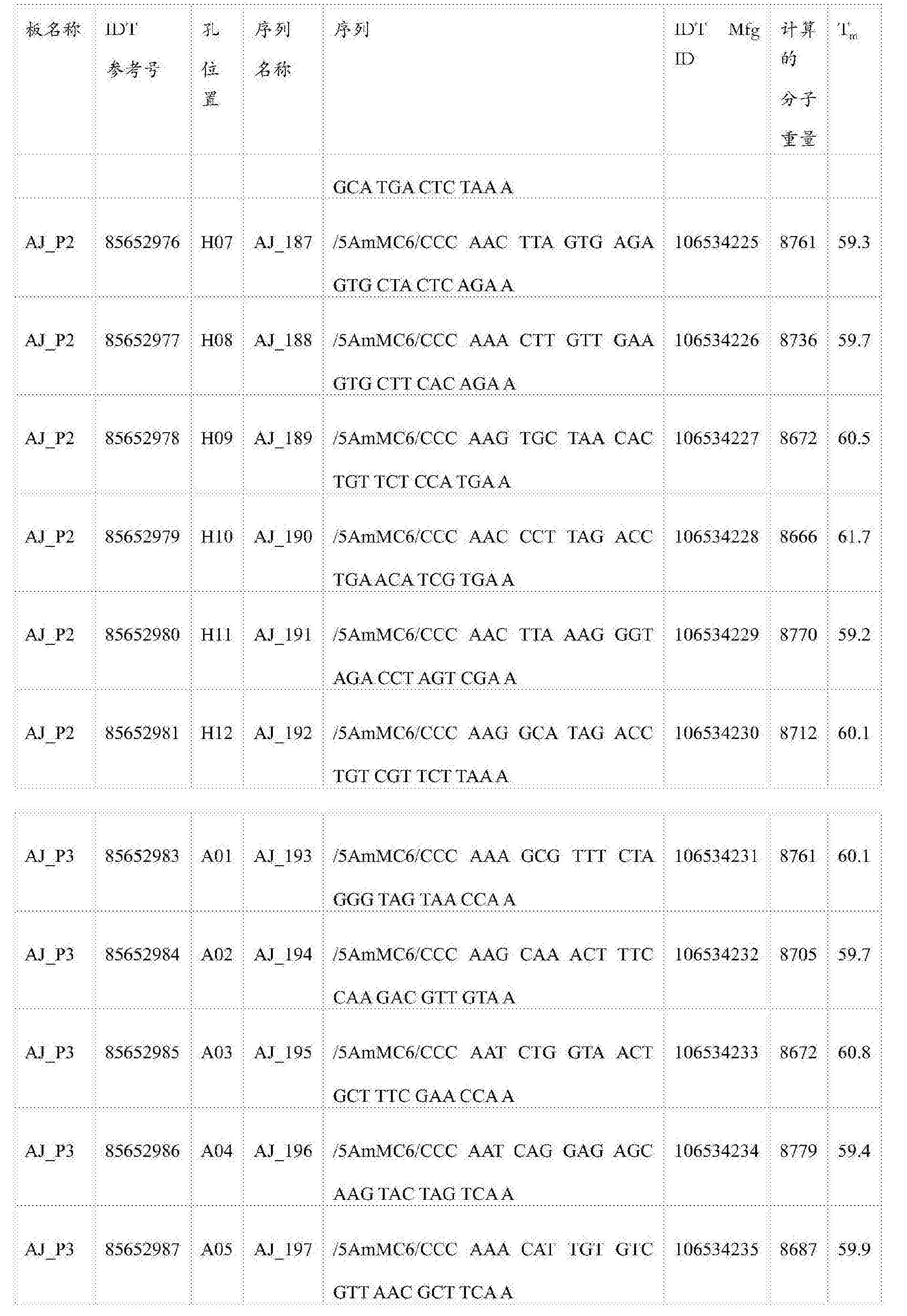 Figure CN105745528AD00491