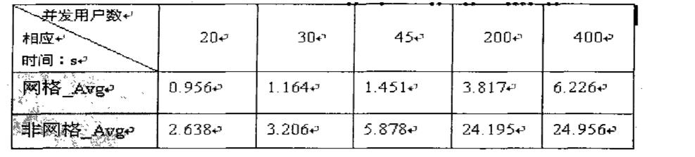 Figure CN101388143BD00111