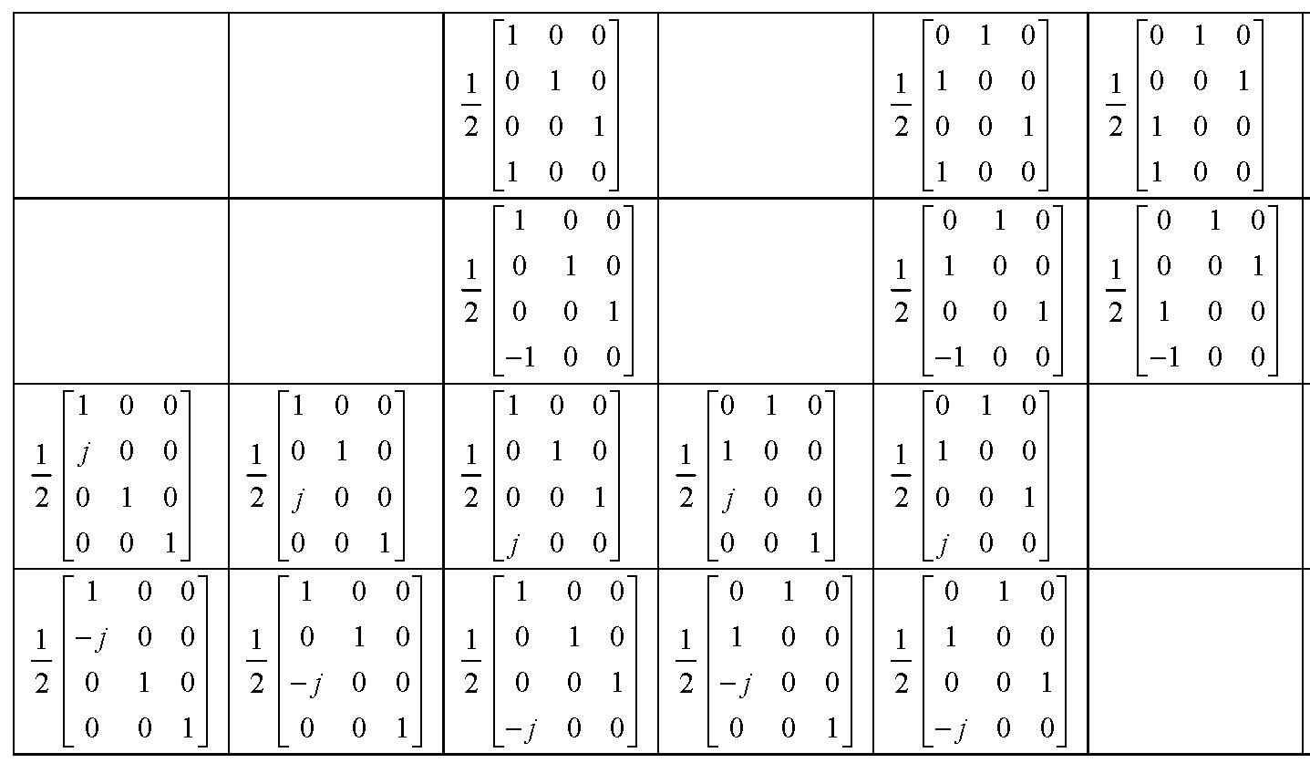 Figure 112010009825391-pat01283