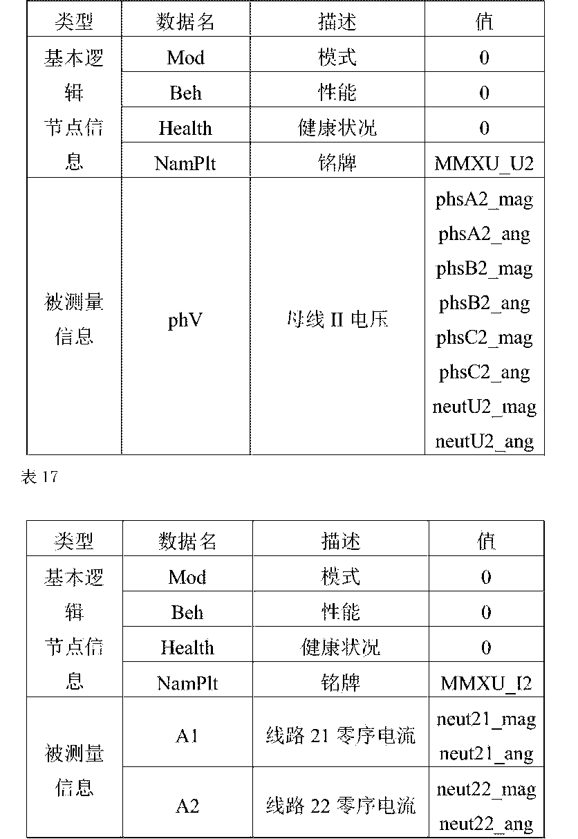 Figure CN105305632AD00161
