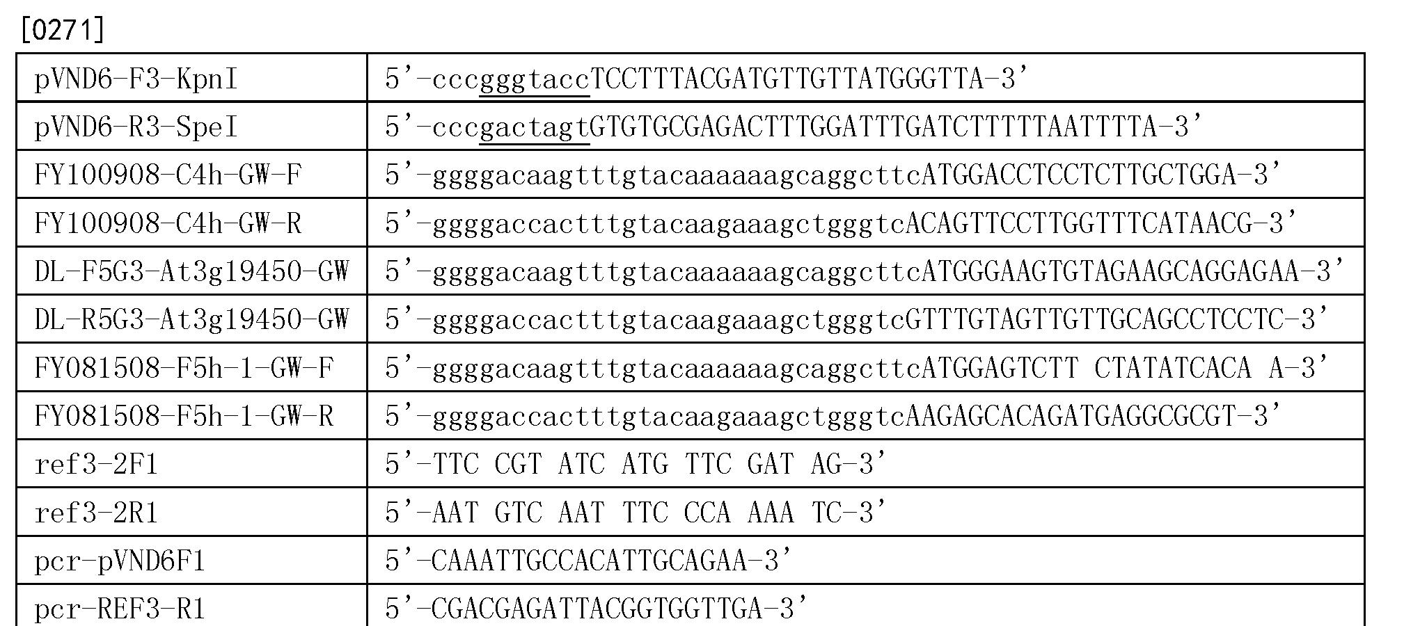 Figure CN103403016BD00421