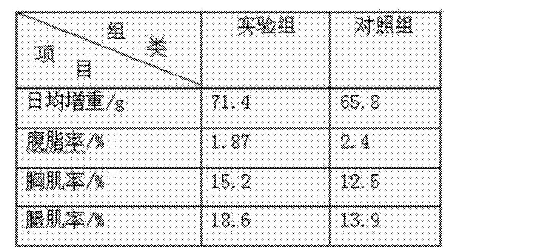 Figure CN104054933BD00041
