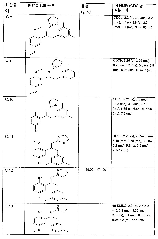 Figure 112009060332816-PCT00081