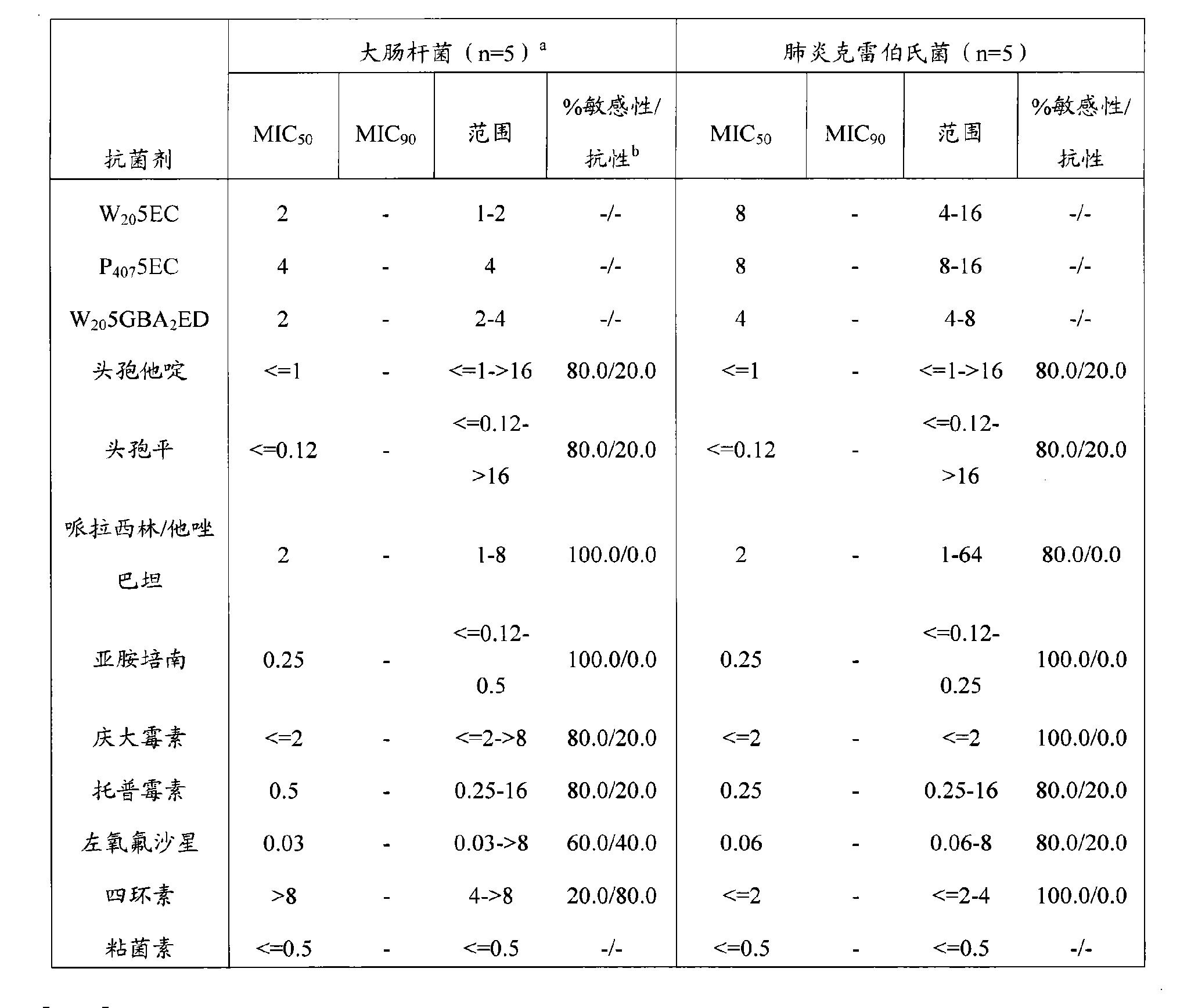 Figure CN102223876AD00861
