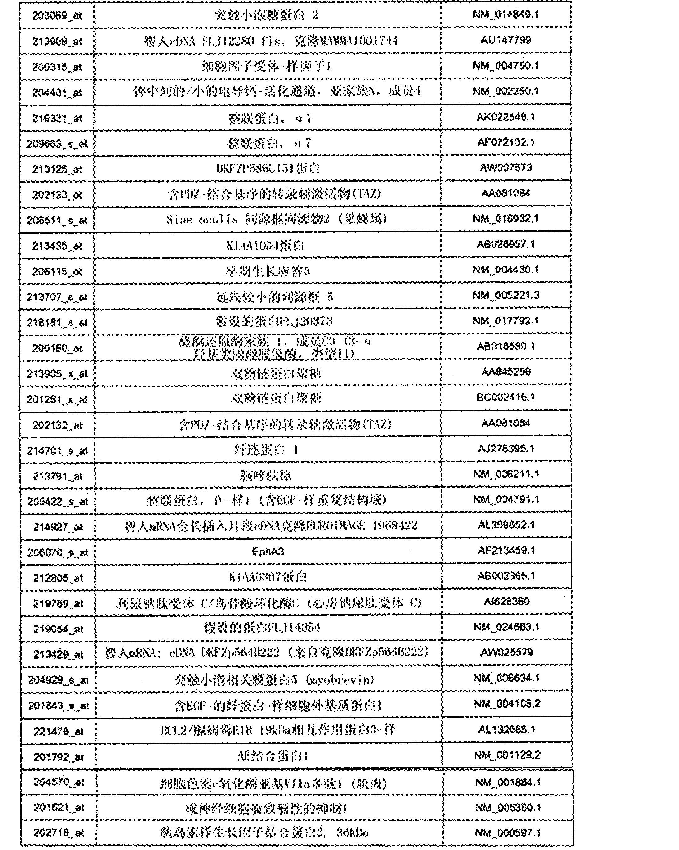 Figure CN102498204AD00431
