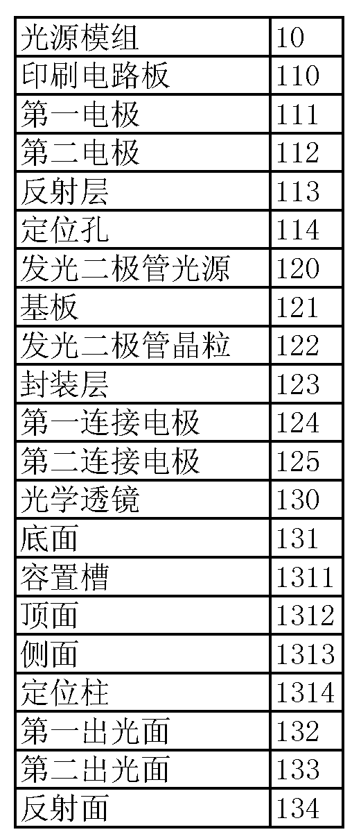 Figure CN104251417AD00041