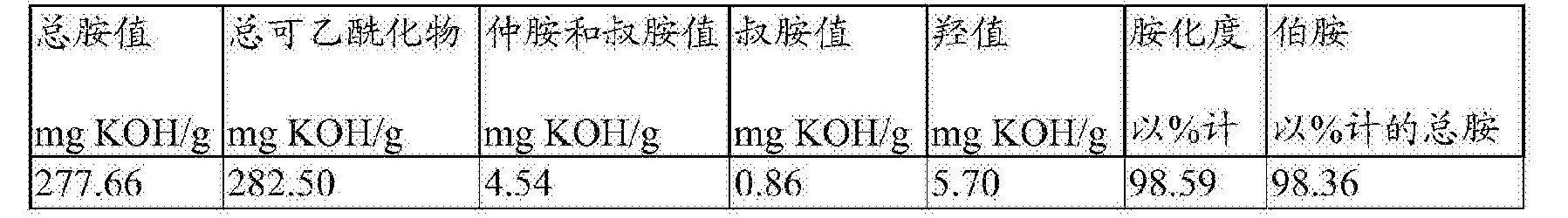 Figure CN105073966BD00341