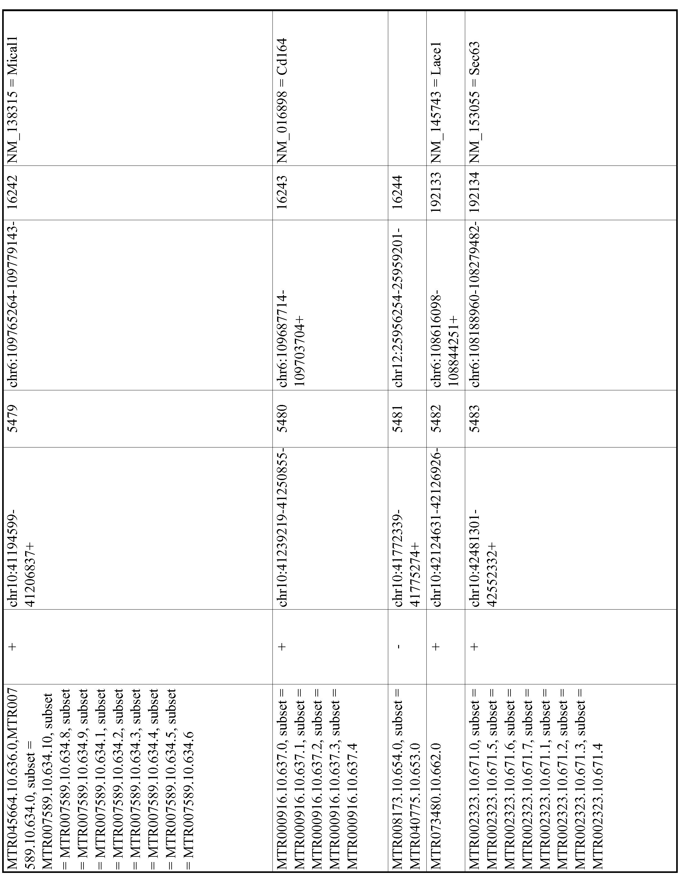 Figure imgf000987_0001