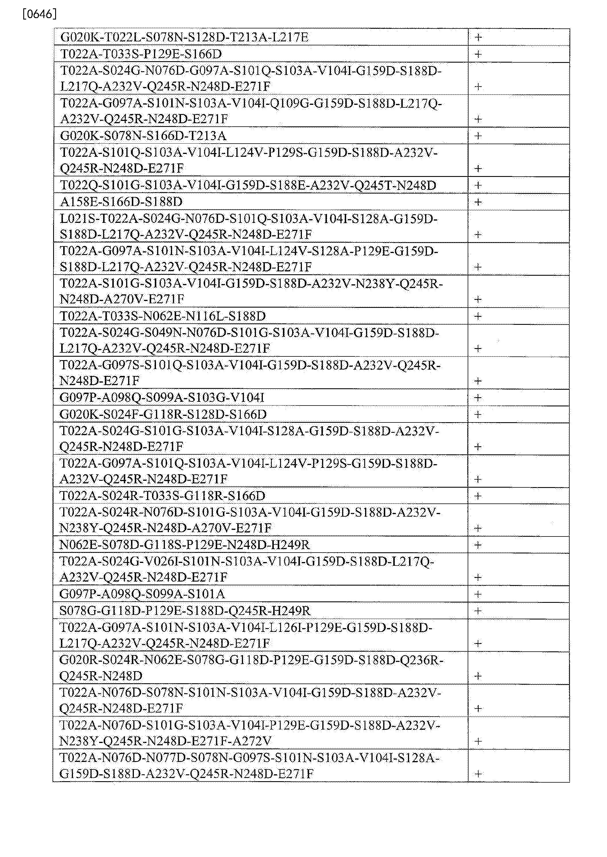 Figure CN103764823BD02481