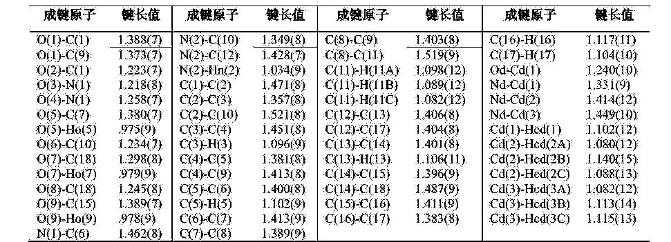 Figure CN103833712BD00192