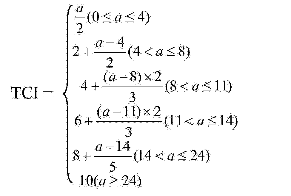 Figure CN103761430AD00083