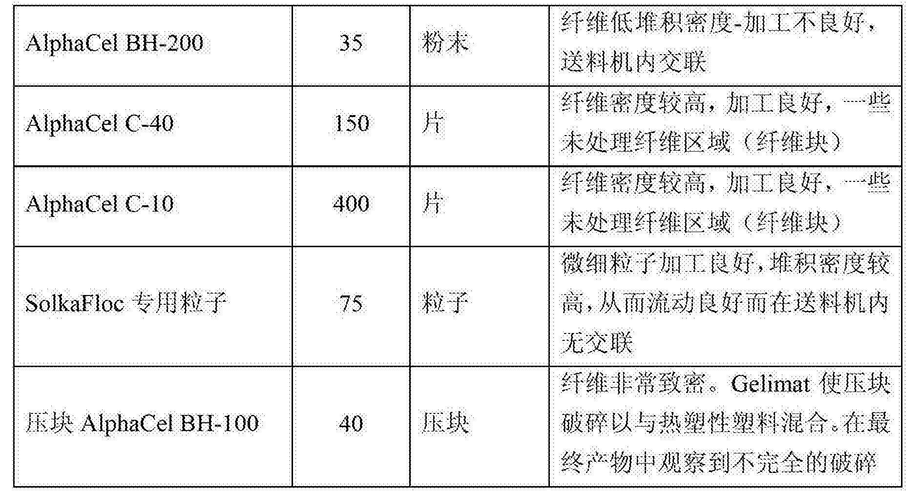 Figure CN103461303BD00191
