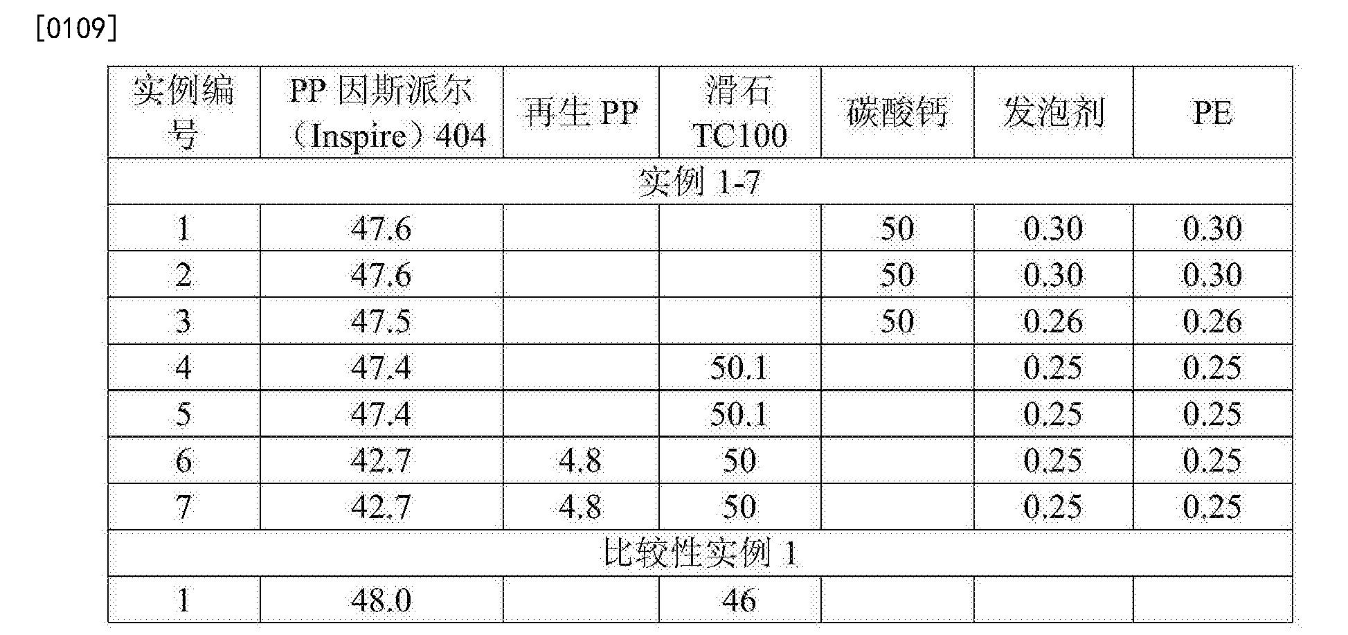 Figure CN105246377AD00162