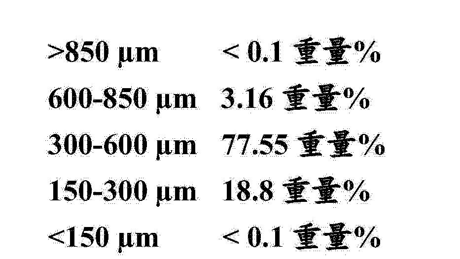 Figure CN104411732AD00141