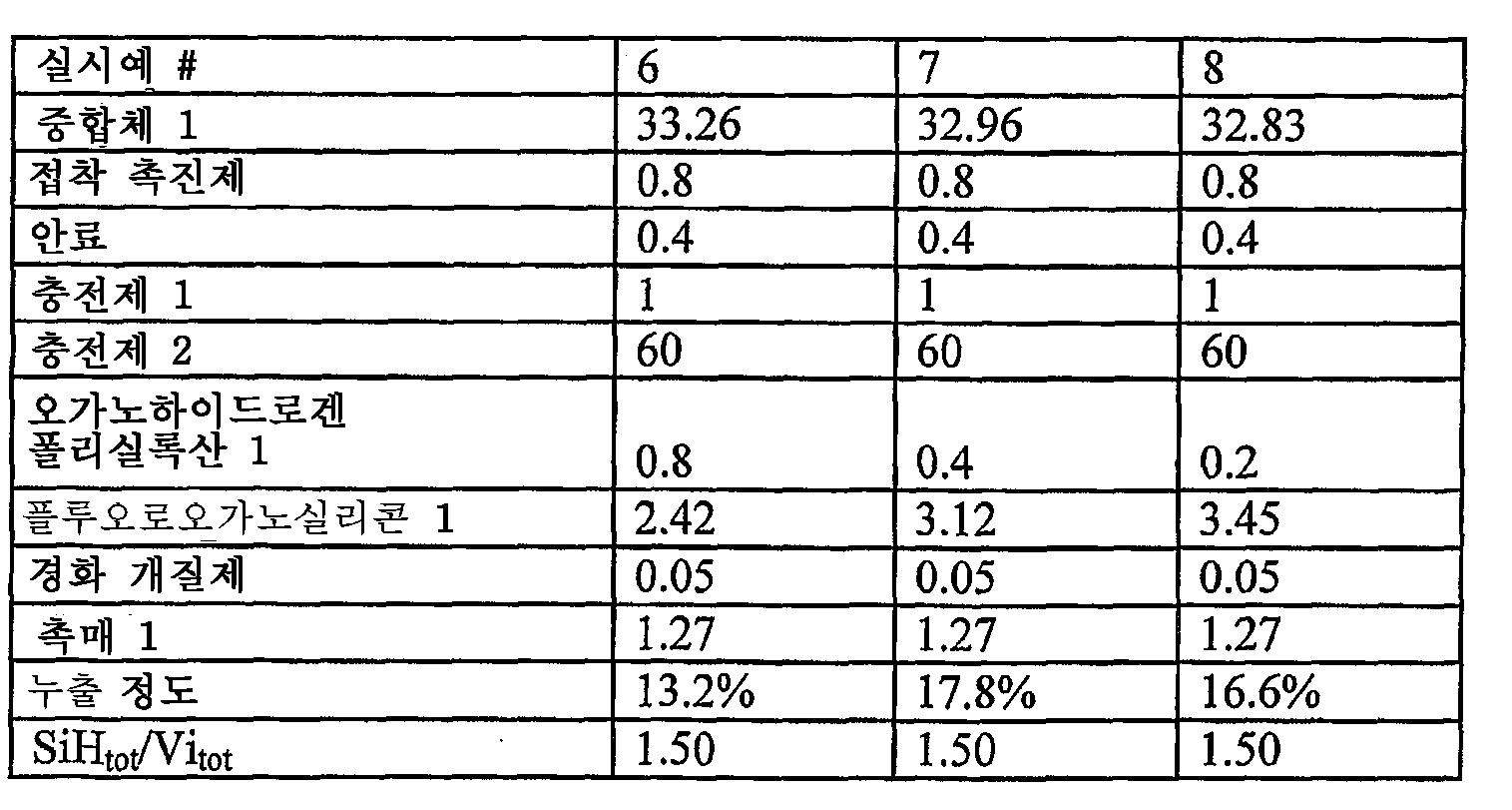 Figure 112009018321907-pct00025