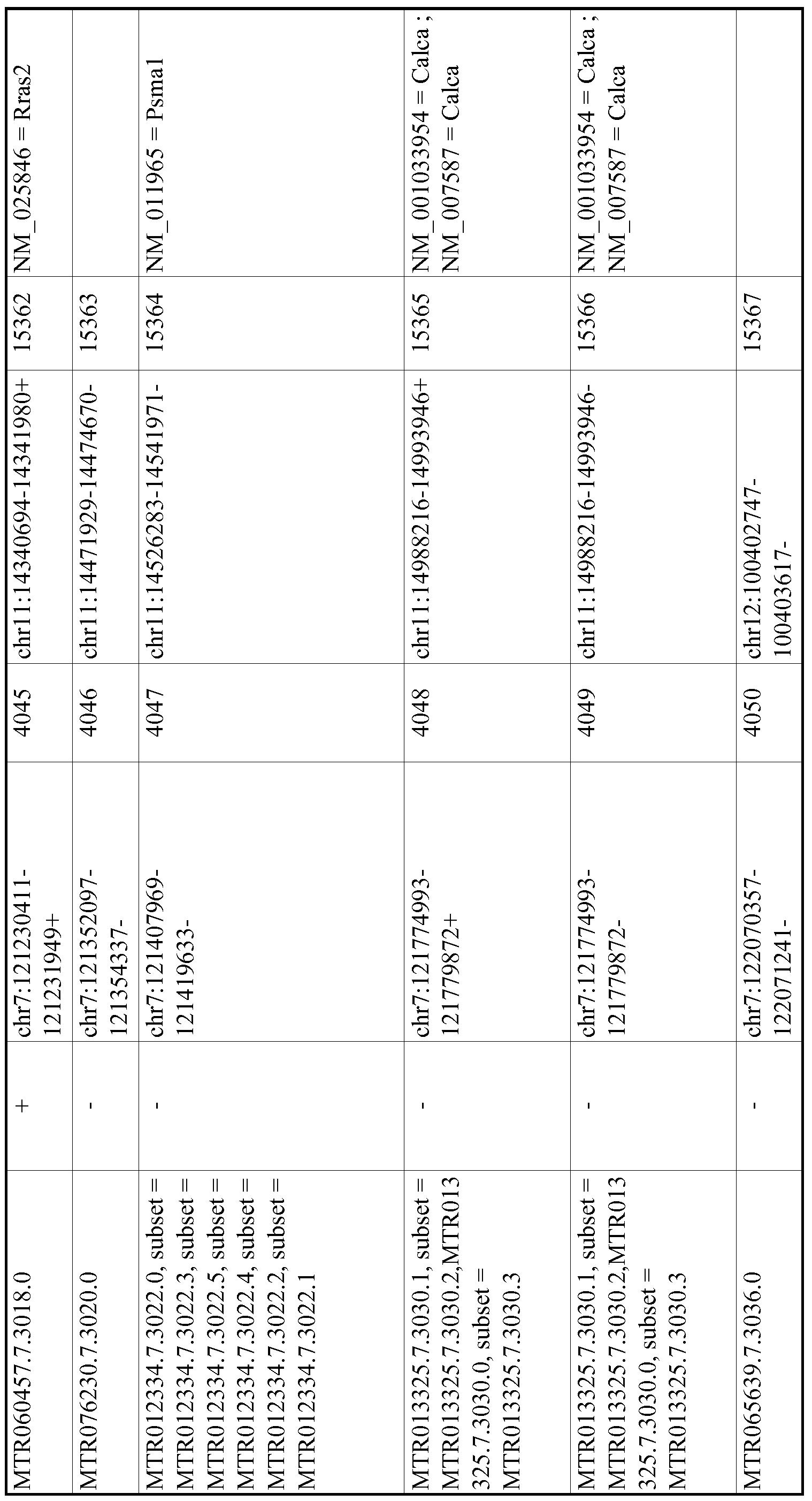 Figure imgf000768_0001