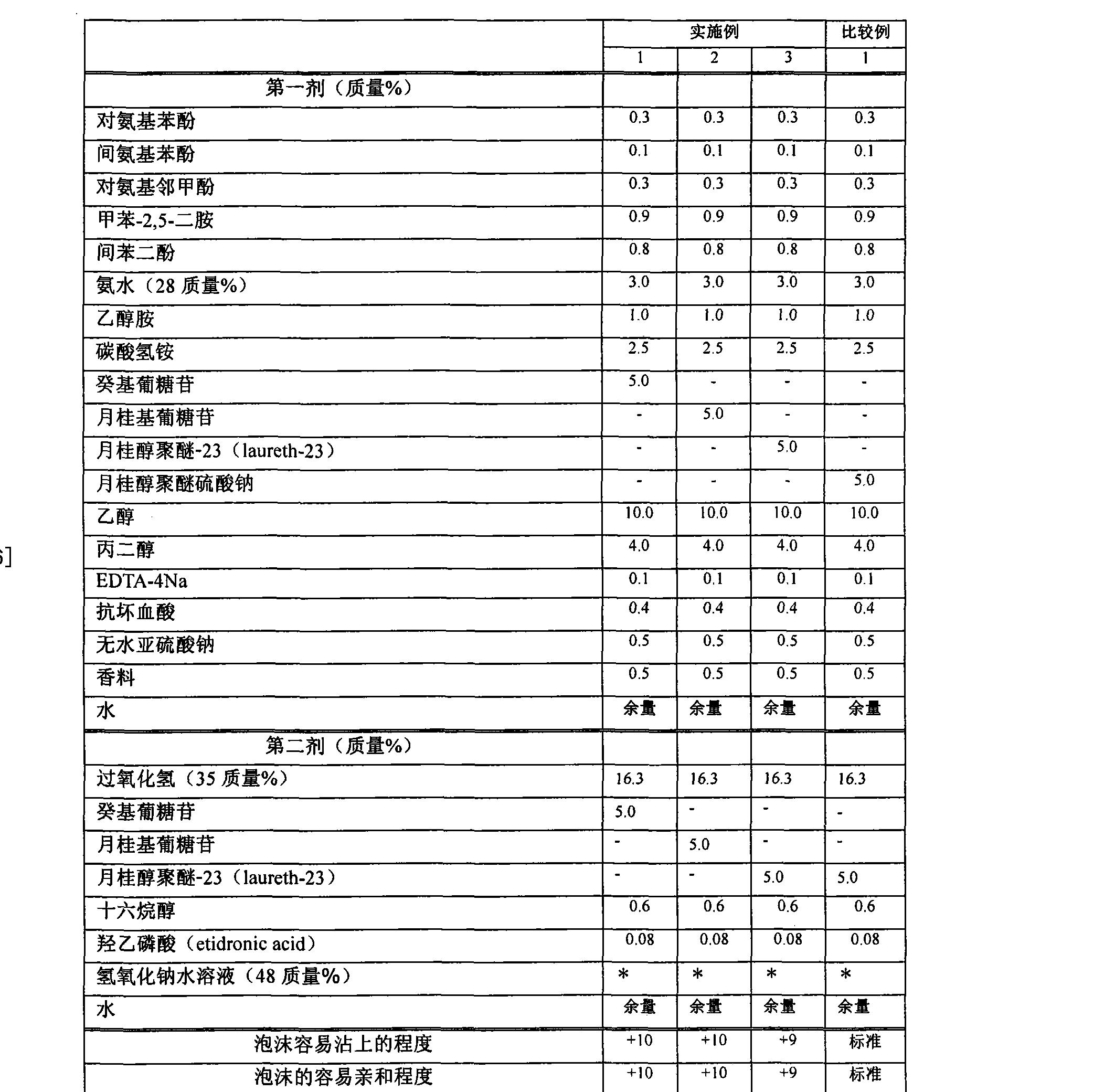 Figure CN101835455BD00131