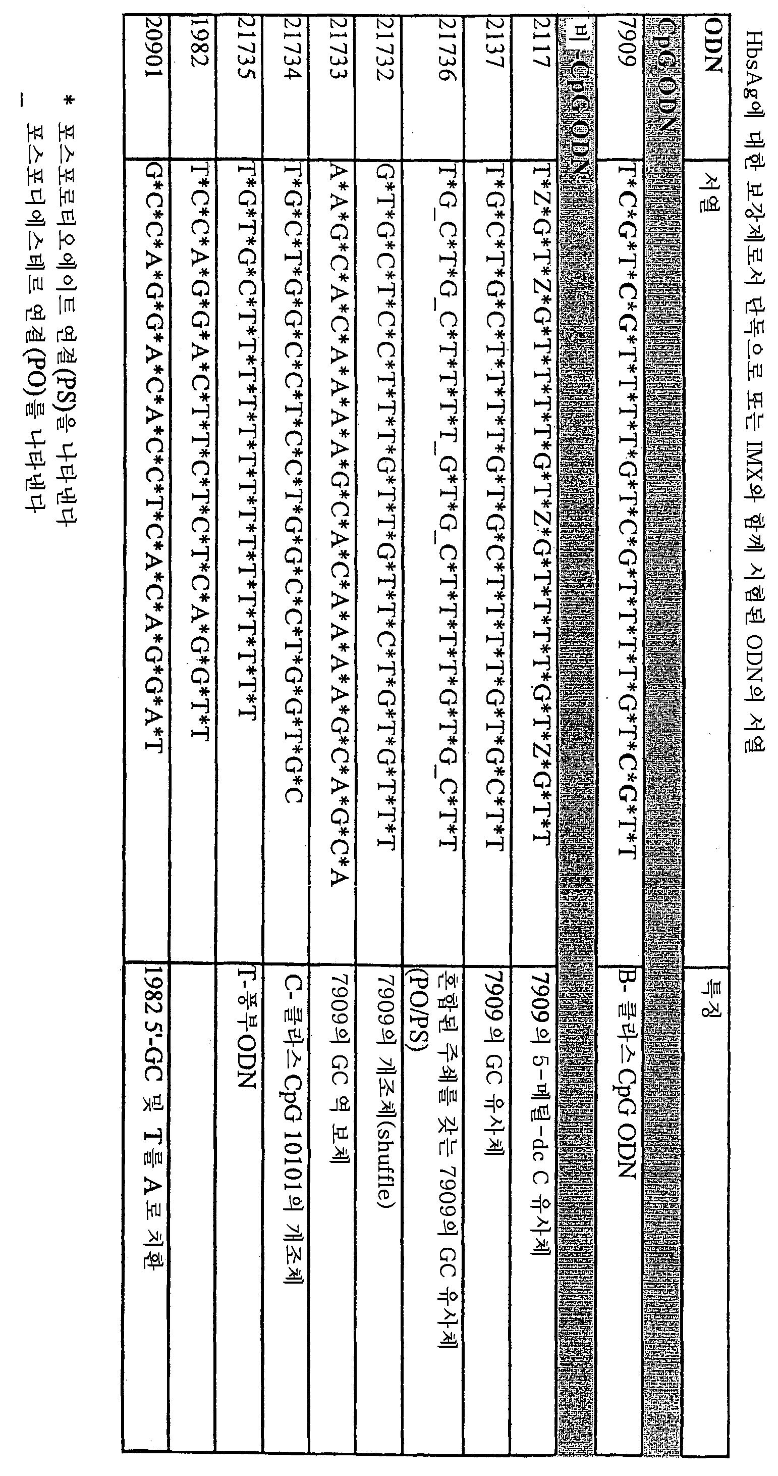 Figure 112007014513319-pct00006