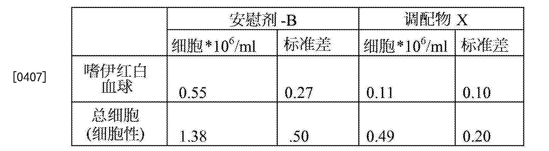 Figure CN103228273BD00631