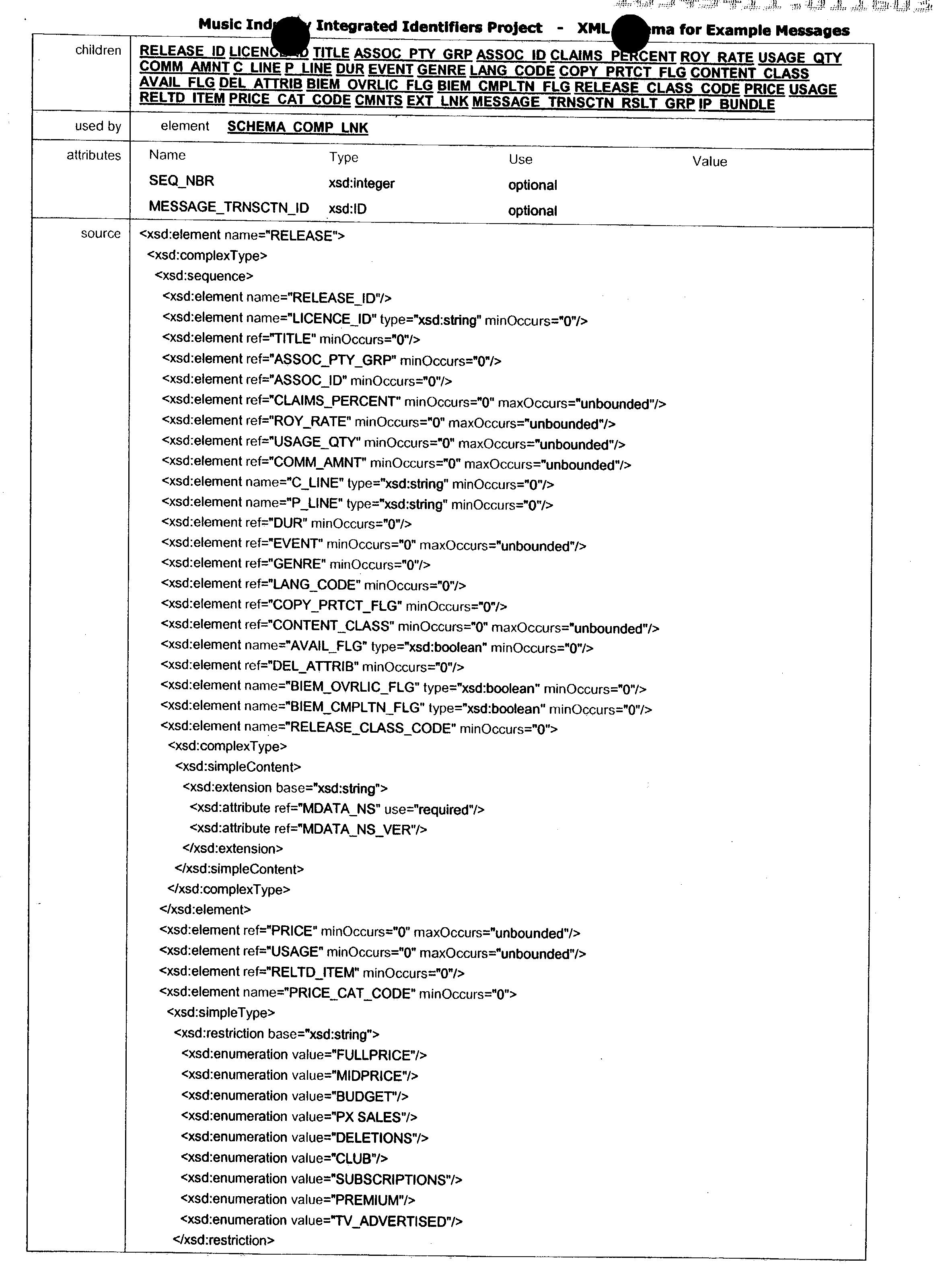 Figure US20030200216A1-20031023-P00054