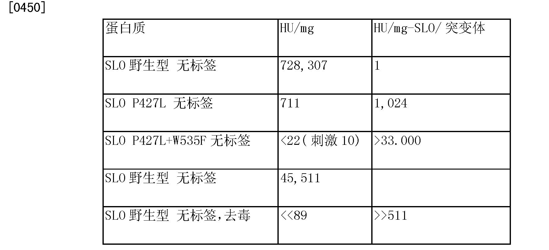 Figure CN104292312AD00402