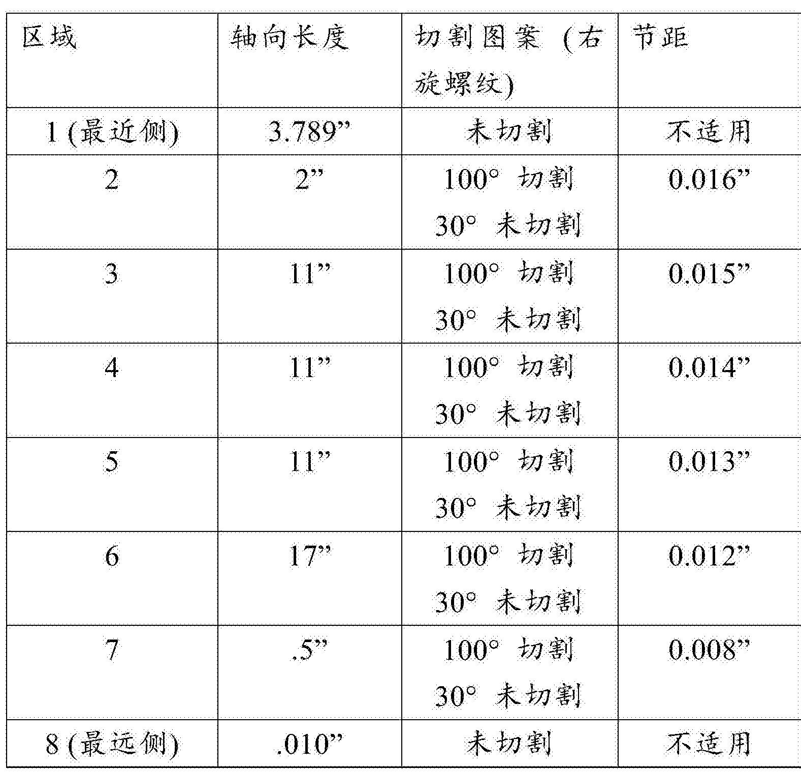 Figure CN103957825BD00301