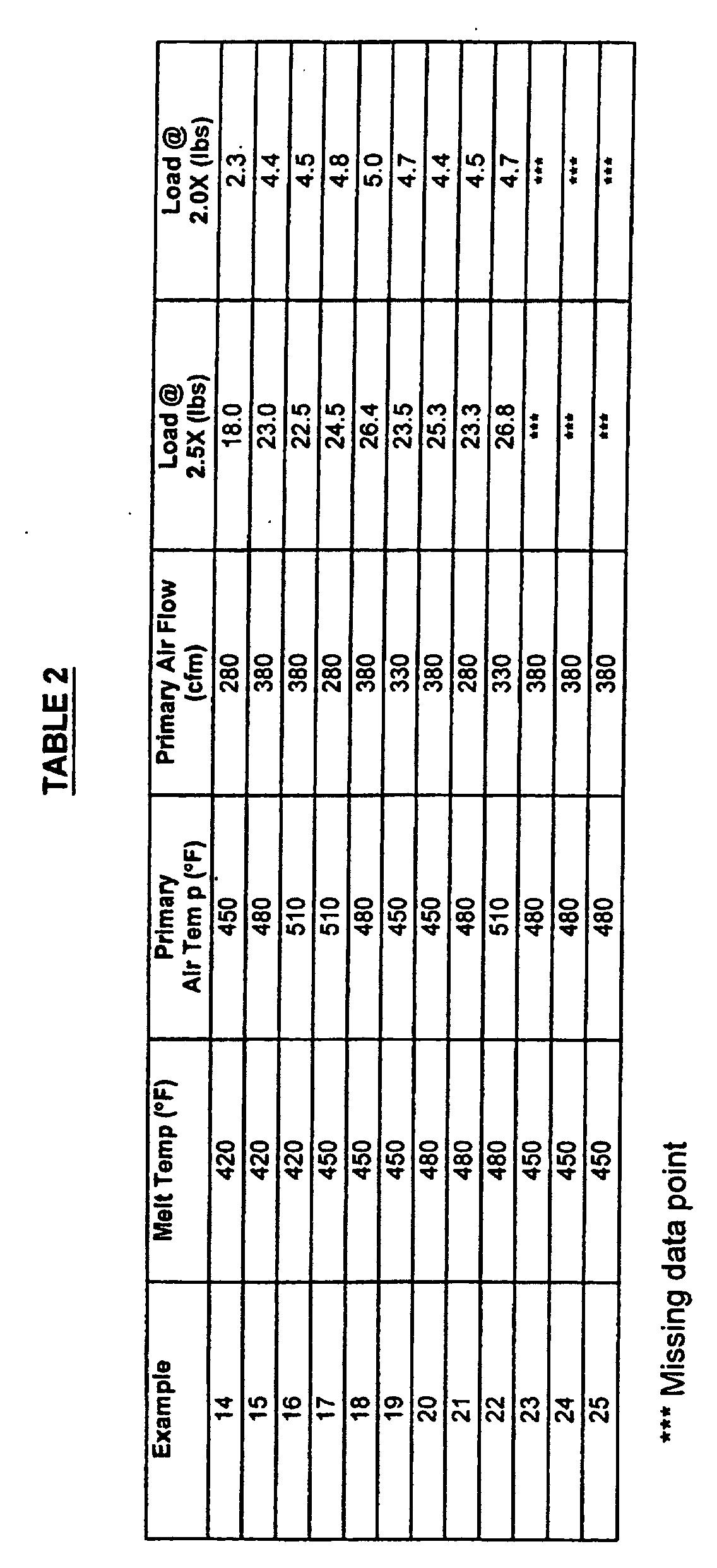 EP1085980B1 - Laminates of elastomeric and non-elastomeric