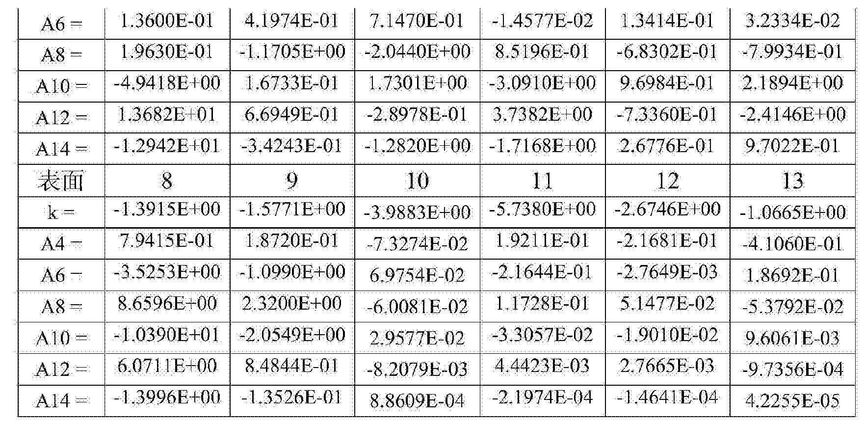Figure CN104516093BD00251