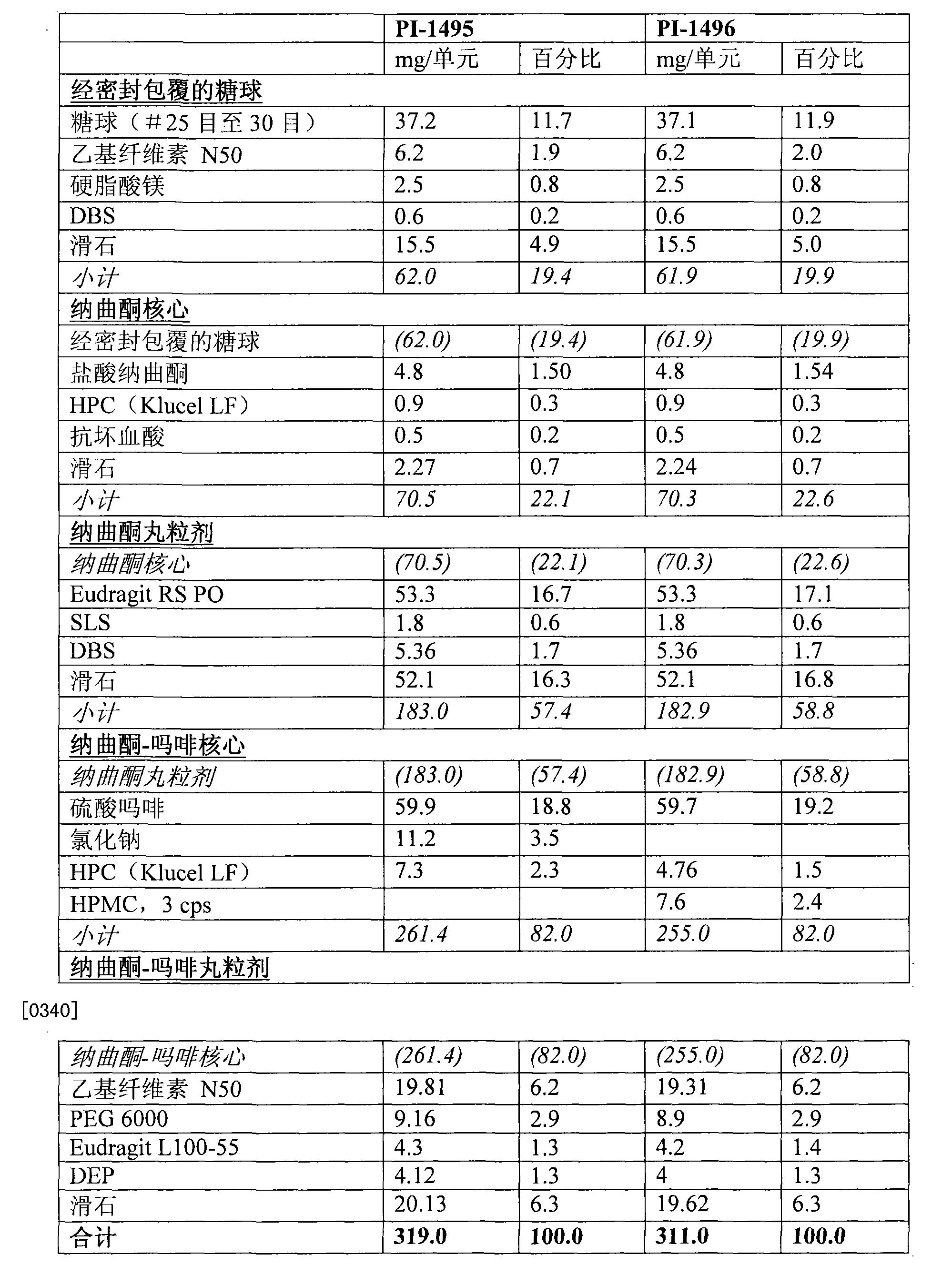 Figure CN101677963BD00431