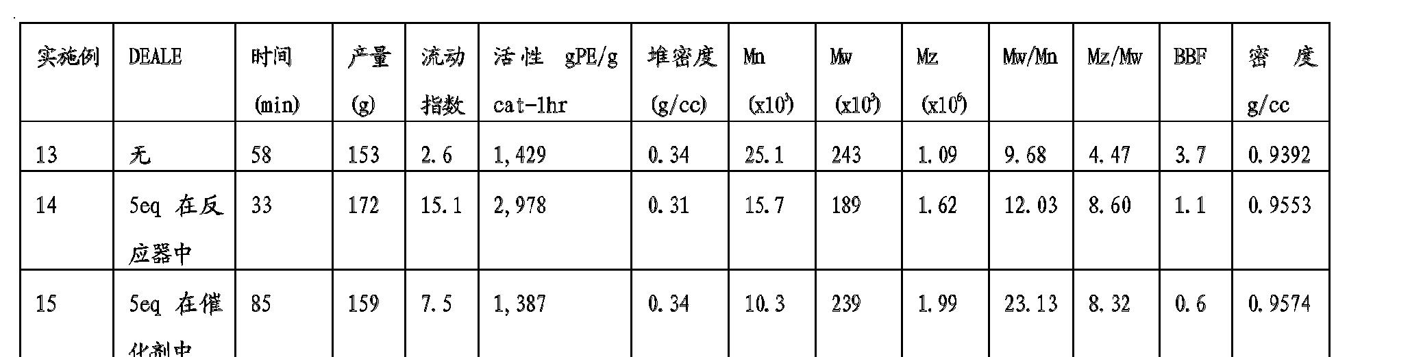Figure CN102070737BD00181