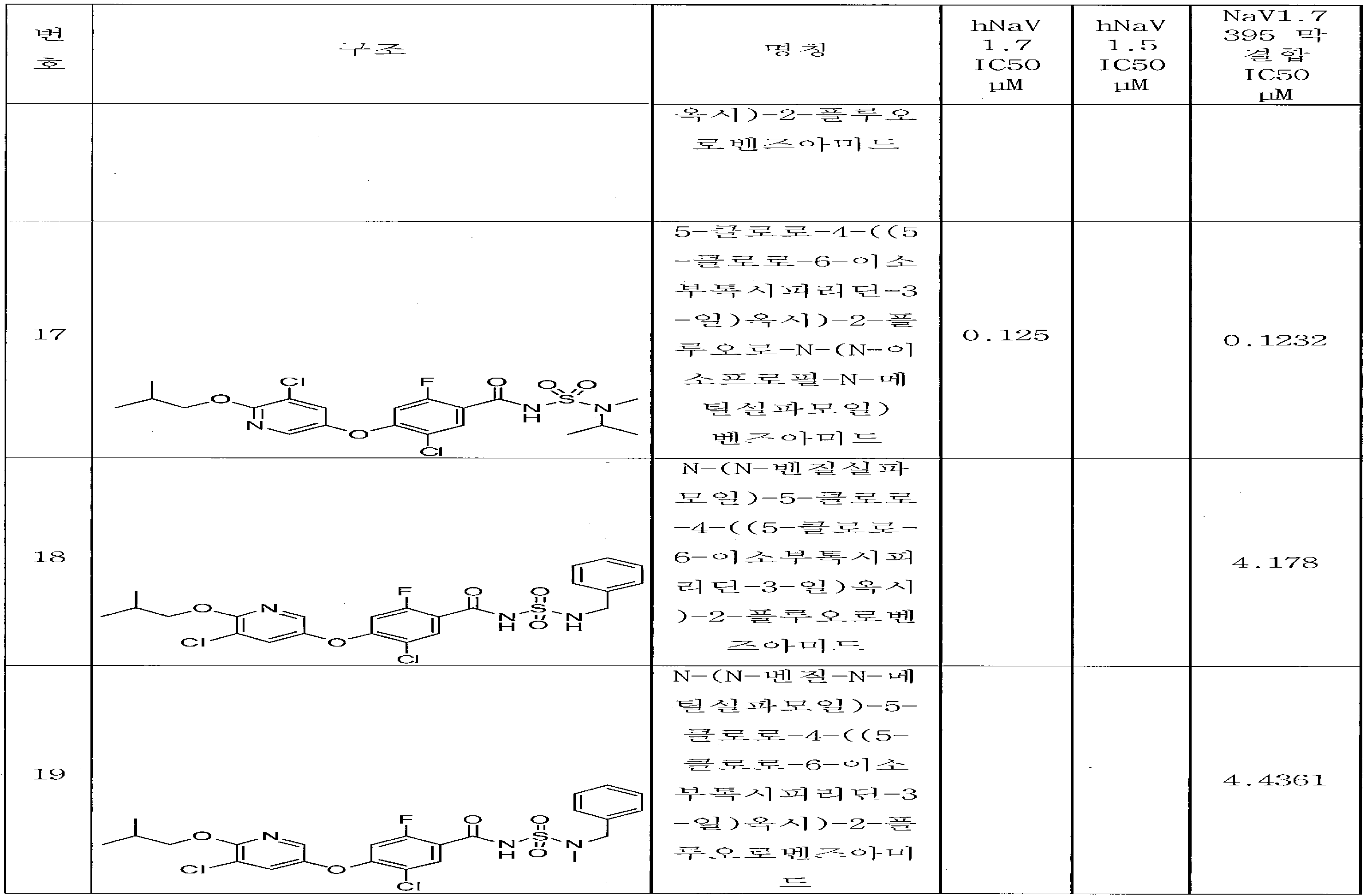 Figure 112015011690175-pct00168