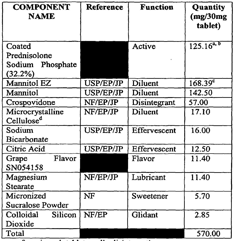 Wo2007143131a2 Prednisolone Sodium Phosphate Formulations Google