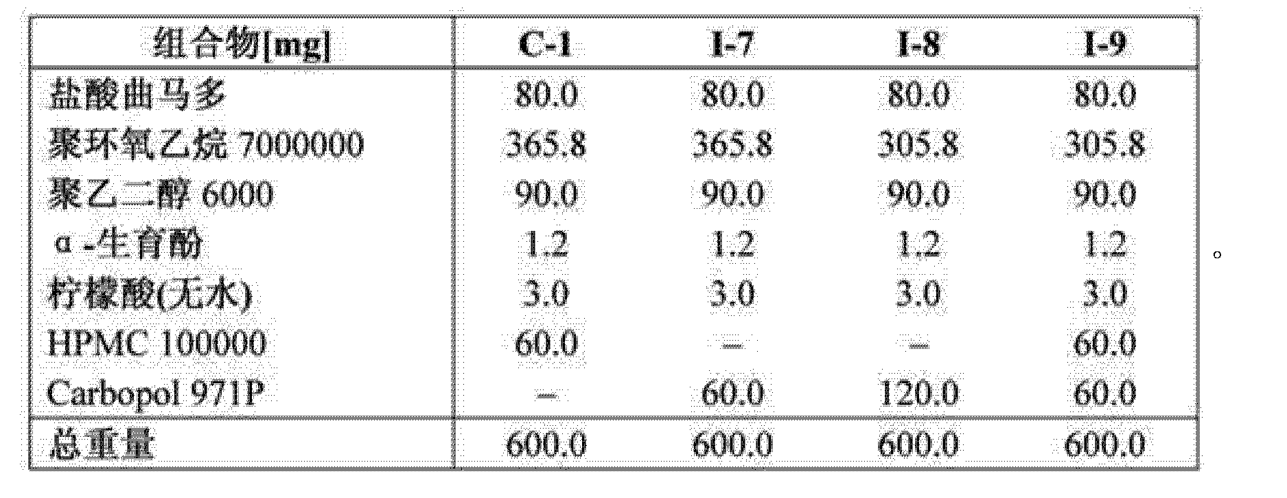 Figure CN103179954AD00322