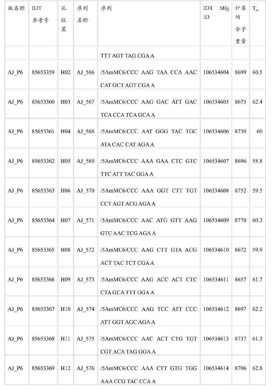 Figure CN105745528AD00821
