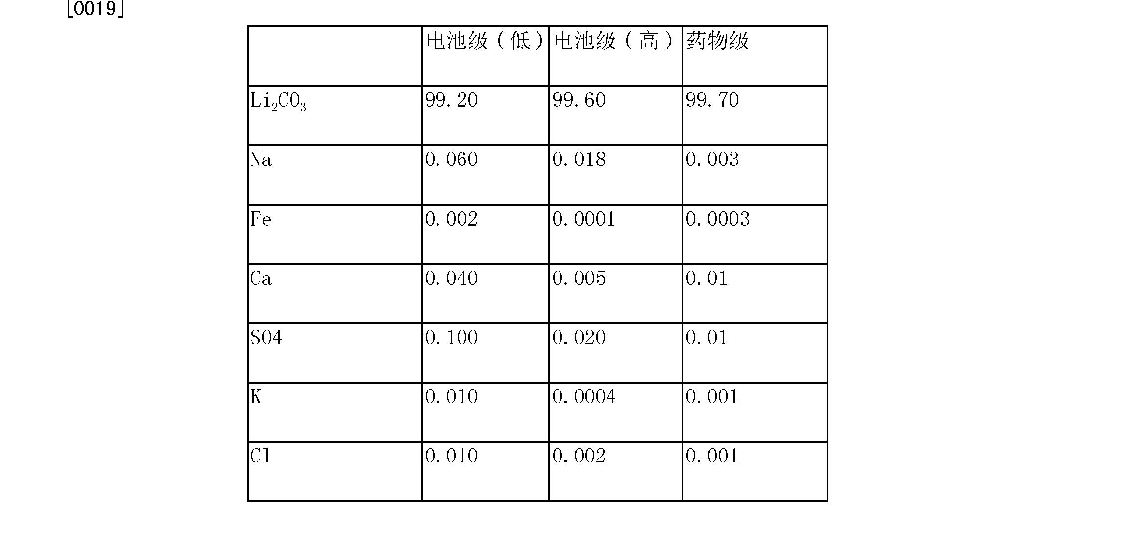 Figure CN103958412AD00081