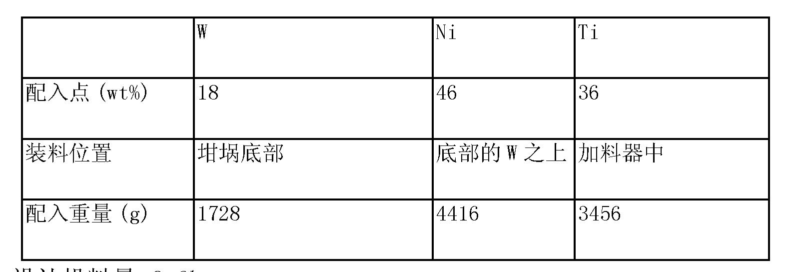 Figure CN103305723AD00051
