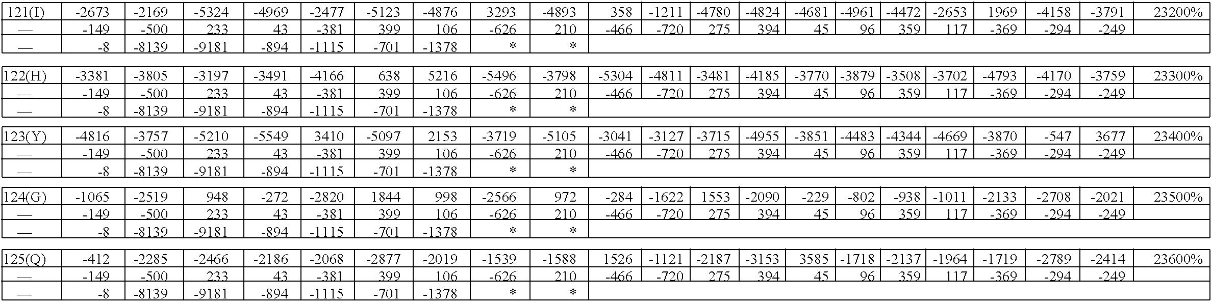 Figure US08945899-20150203-C00022