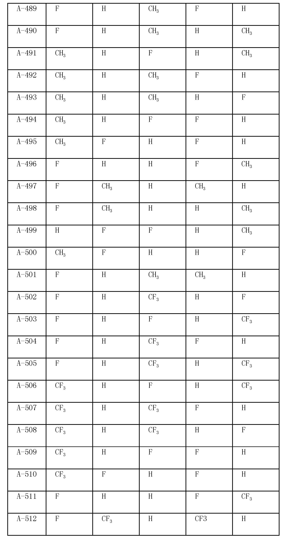 Figure CN102803232AD00521