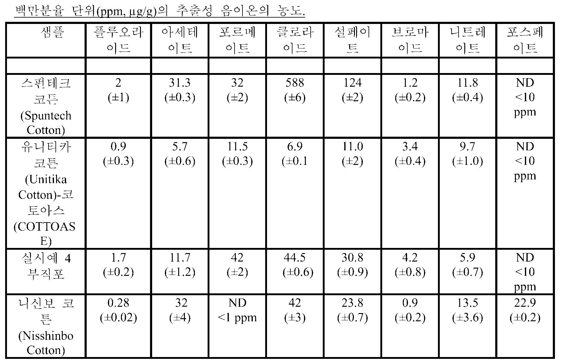 Figure 112008057054991-PCT00002
