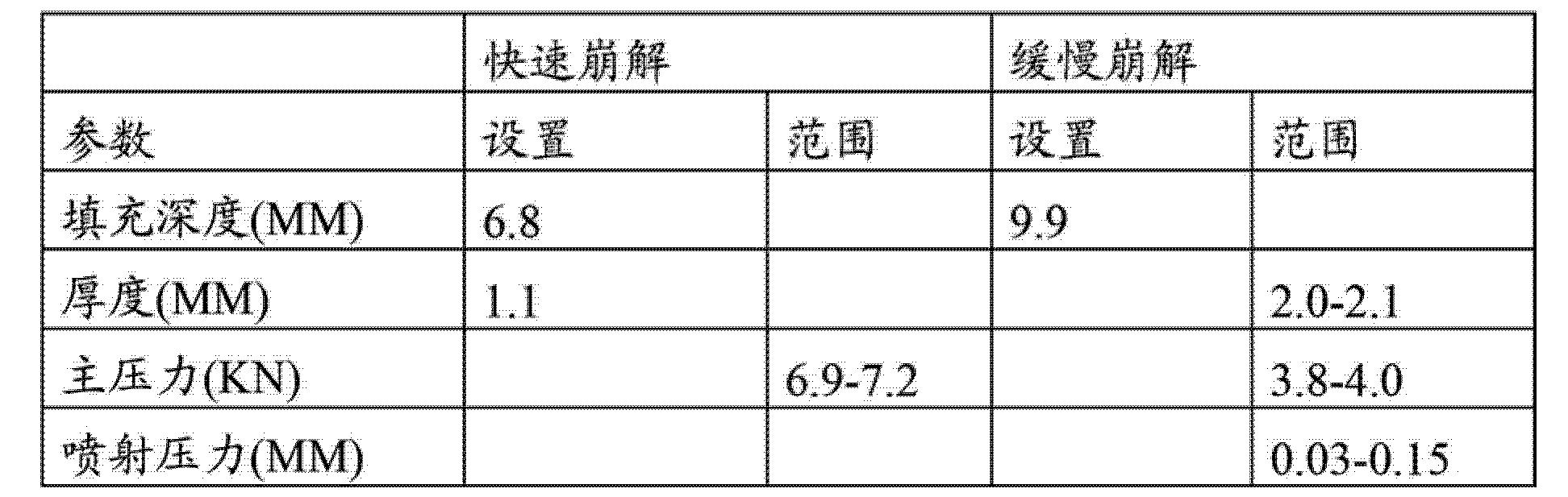 Figure CN102669810BD00451