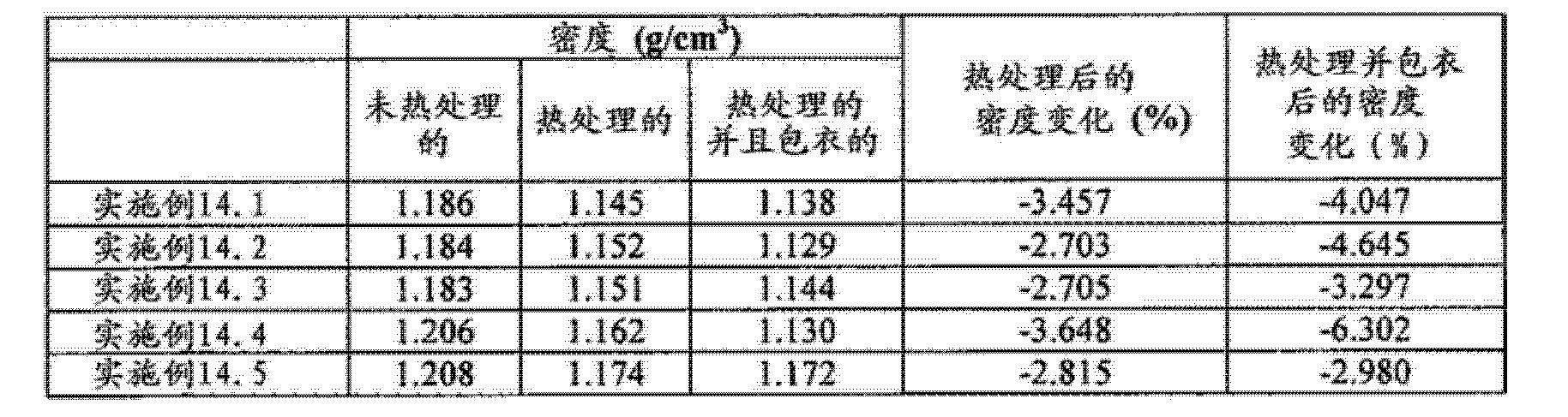 Figure CN102688241AD01032