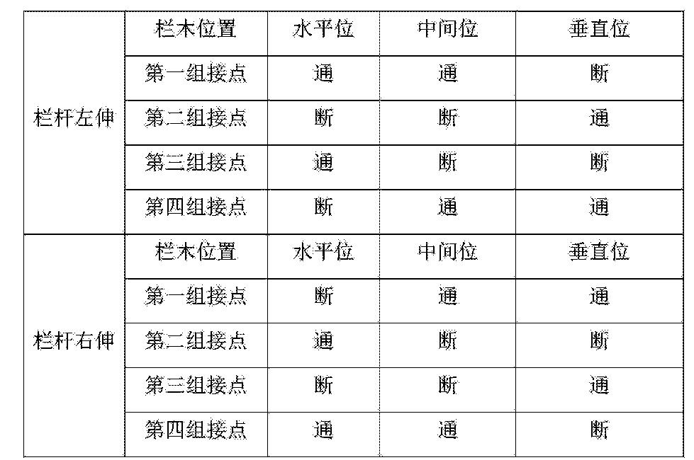 Figure CN105365853AD00081